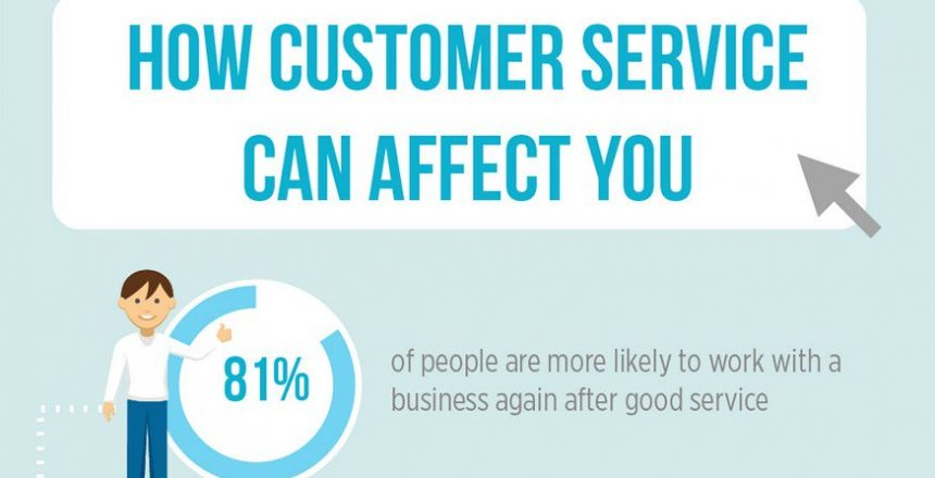 how customer service can affect you