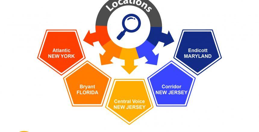 Call center locations
